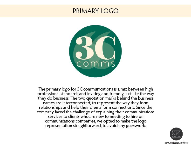 CommunicationsBrandGuidelinesDesign2.jpg