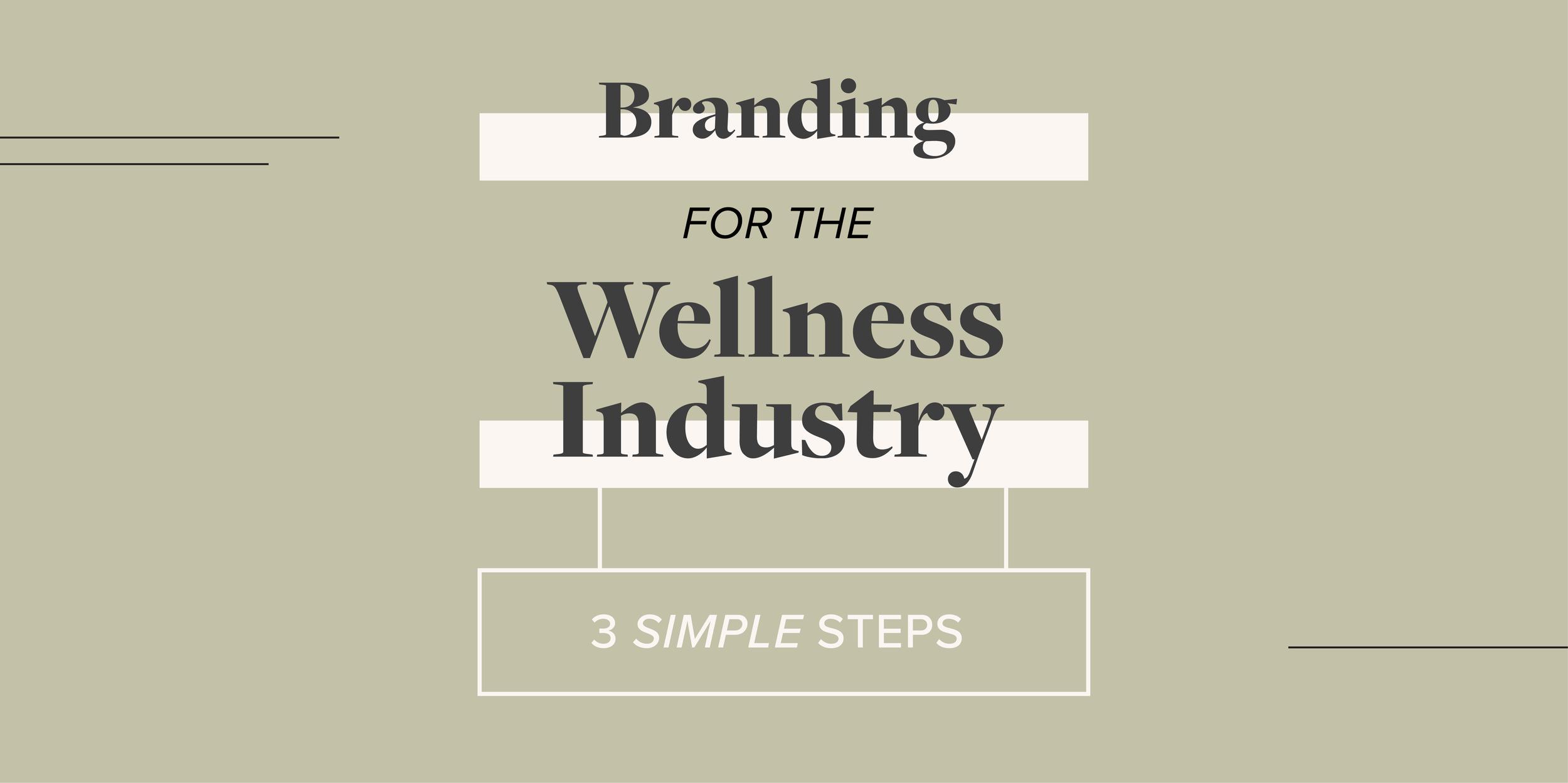 brandingwellnessindustry