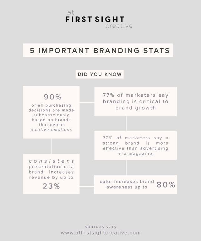 BrandingStats.jpg