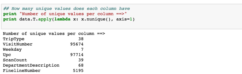 Unique values in dataset