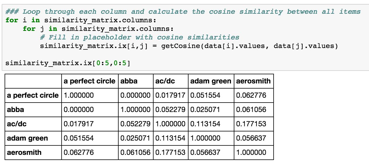 Calculate, Similarity matrix