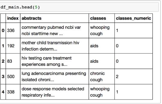 Data table, text analysis
