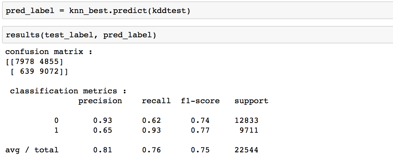 Output statistics, precision and recall.