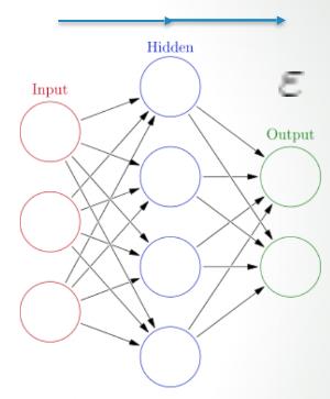 Neural net workflow