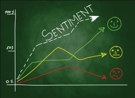 Sentiment Graph