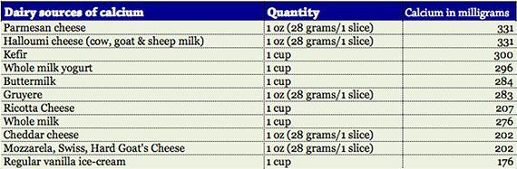 calcium dairy.jpg