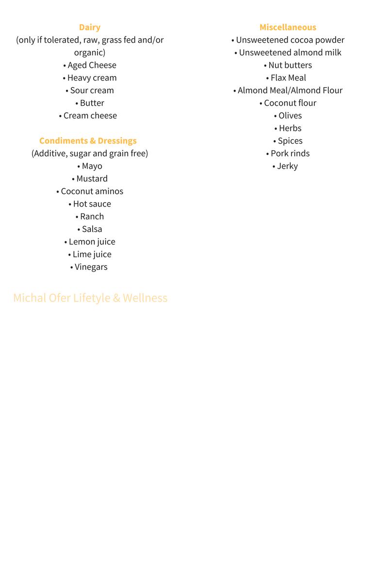 Keto Shopping List (1).png