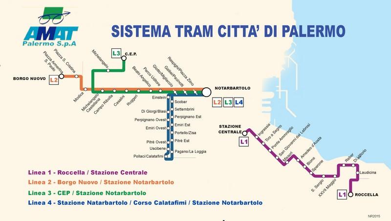 Linkové vedení tramvají v Palermu. (zdroj: AMAT)