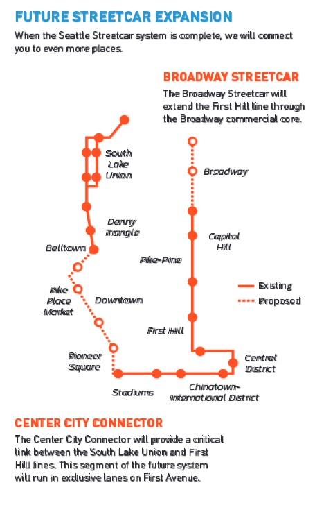 Tramvajová síť v Seattle včetně plánovaných úseků. (zdroj: www.seattlestreetcar.org)