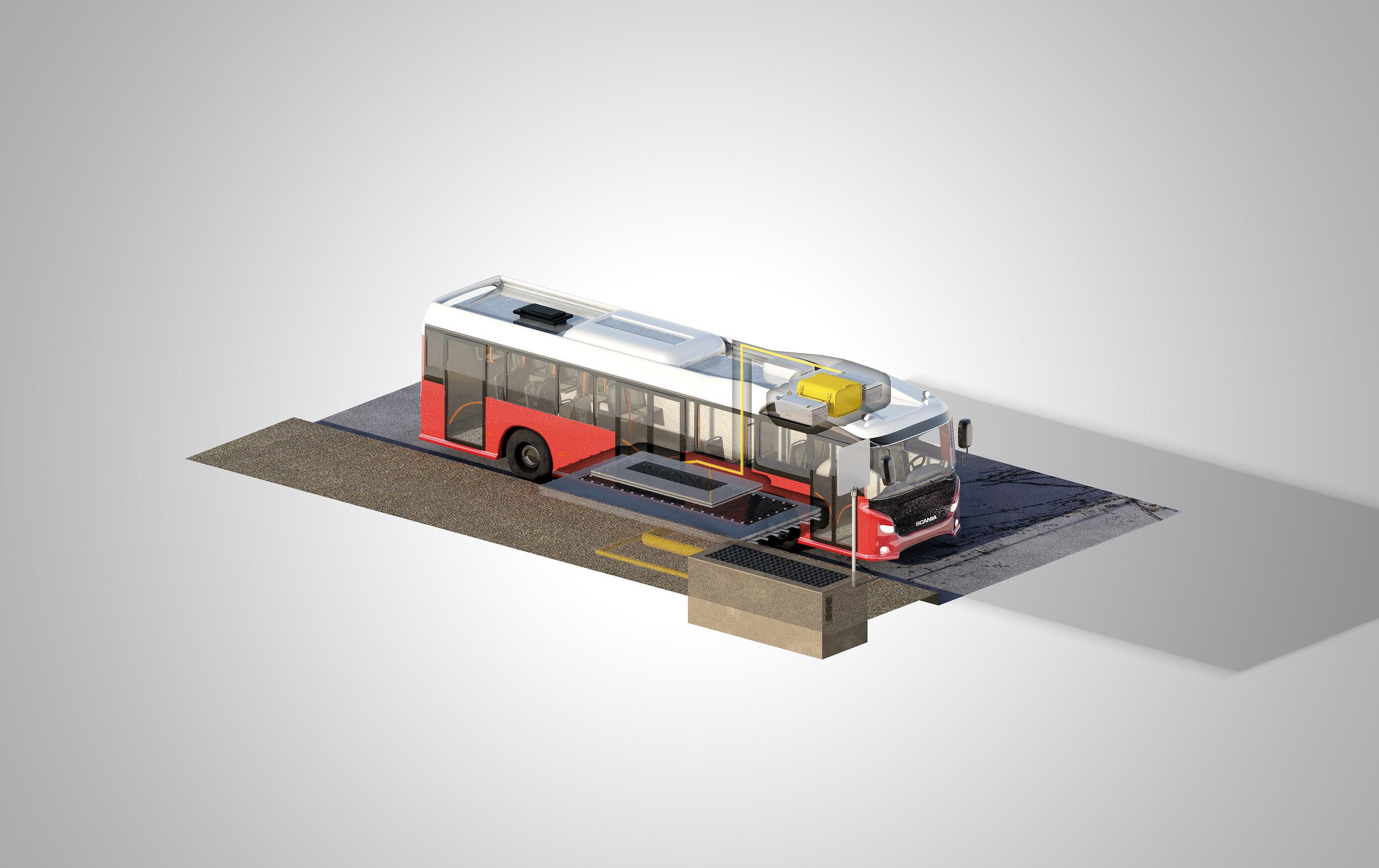 Schéma indukčního nabíjení využívané Scanií ve Švédsku. (zdroj: Scania)