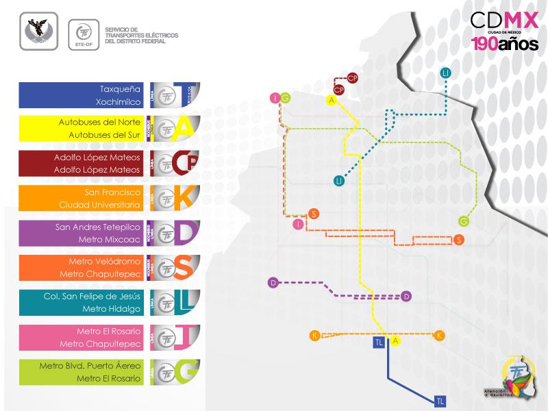 Trolejbusová síť v roce 2017. Oproti předchozímu plánu zmizely linky F, M,Ñ, O, Q, z K1 se stala K. Přibyla linka CP. Linka TL patří lehkému metru.