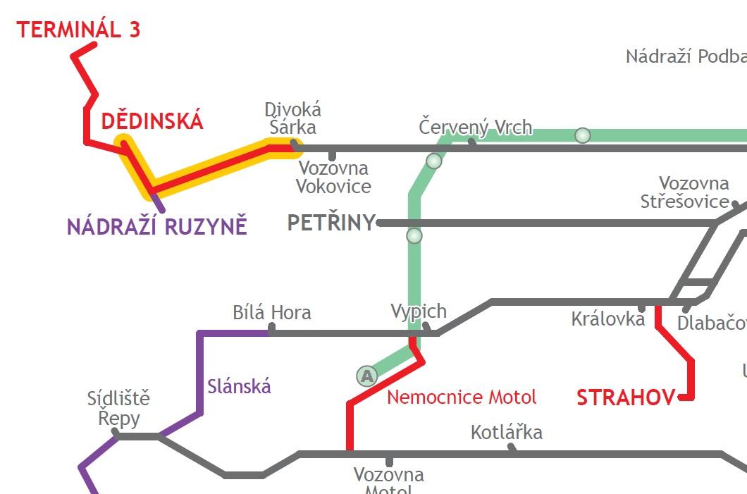 Mezi navrhovanými prodlouženími jsou i tramvajové tratě na Strahov či k Terminálu 3 ruzyňského letiště. Celou mapu plánovaných tratí si můžete prohlédnout  pod tímto odkazem . (zdroj: DPP)