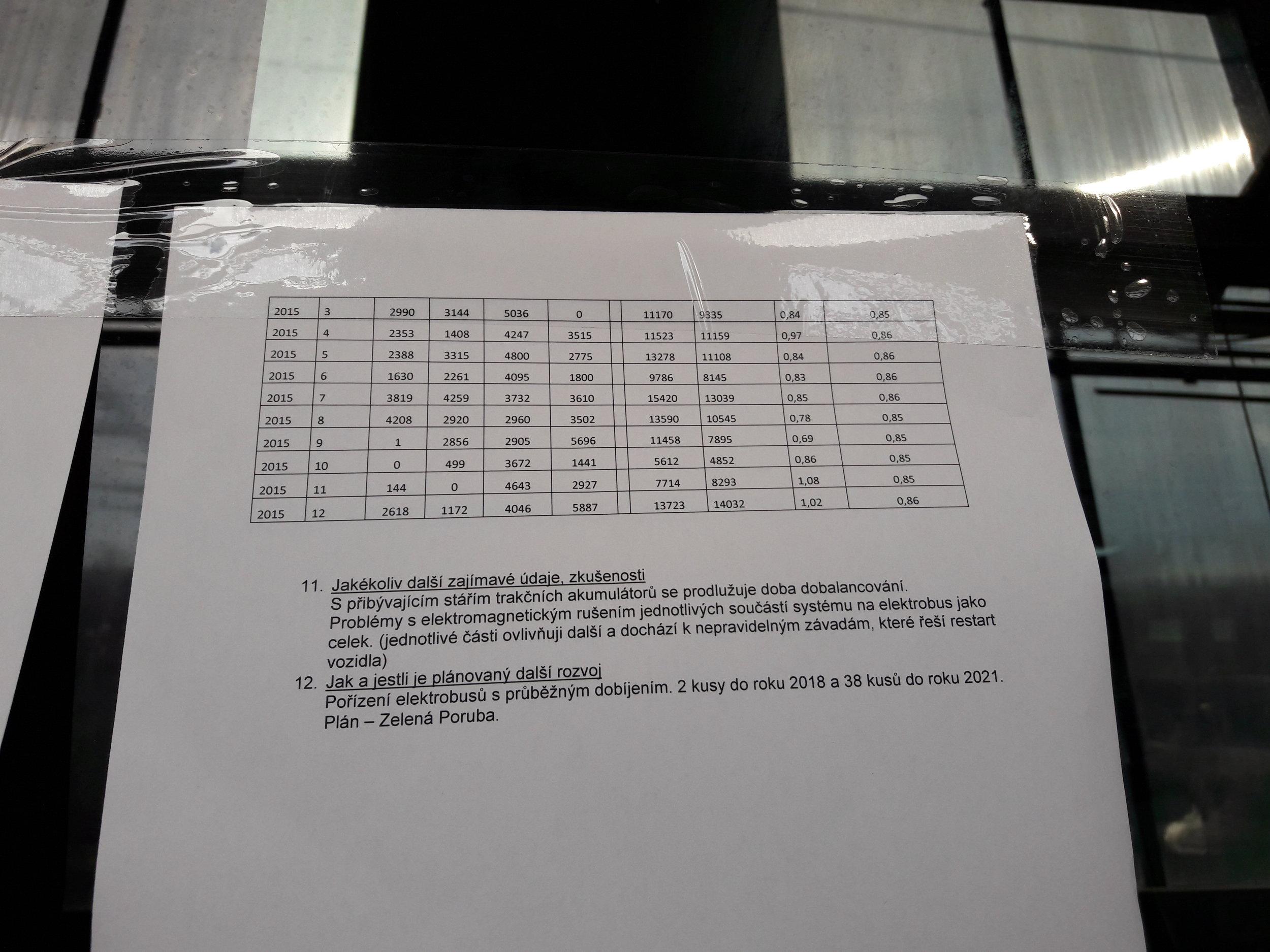 Samotný DPO připouští, že dosavadní zkušenosti s elektrobusy nejsou zcela pozitivní. (foto: -vh-)