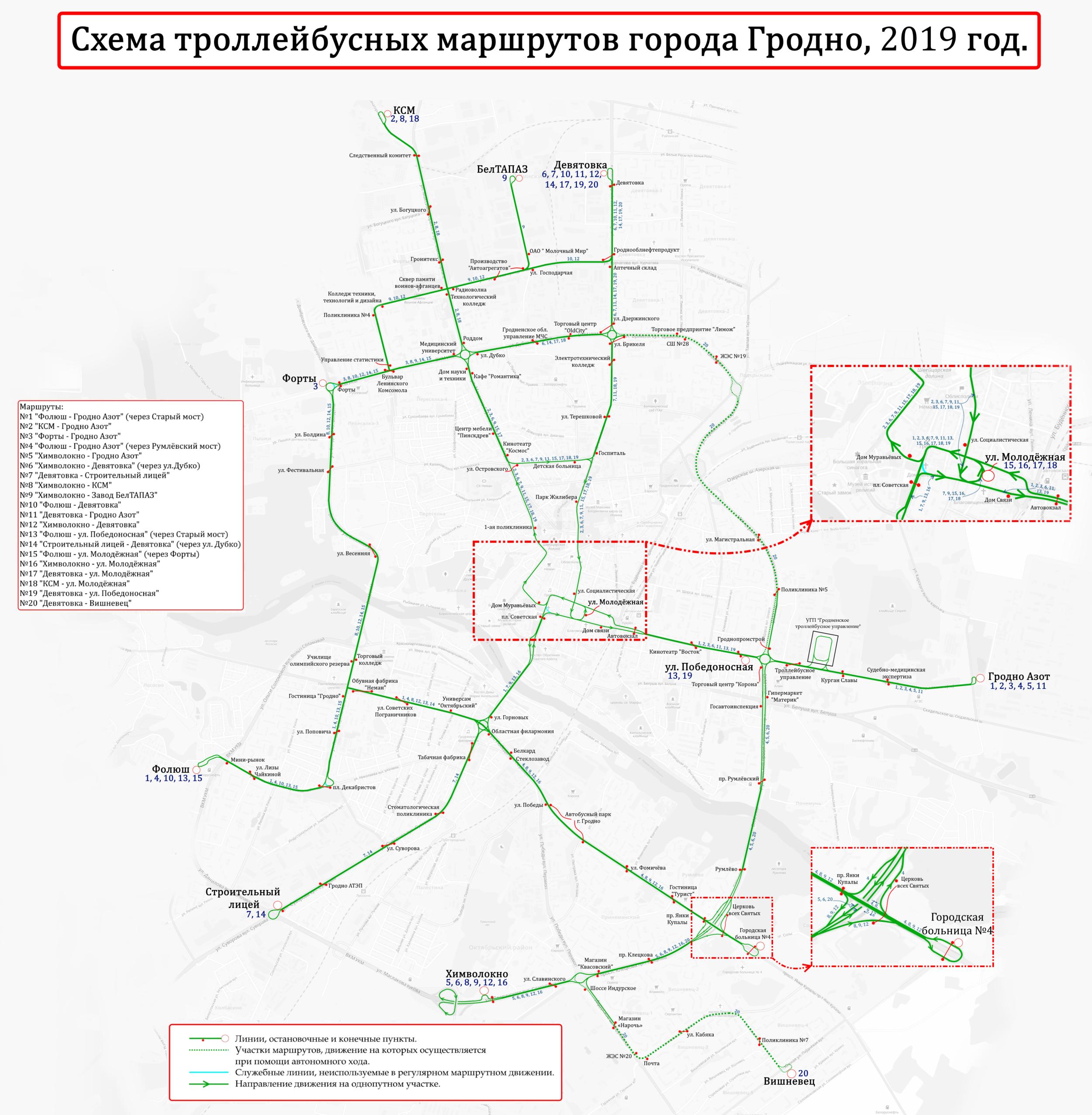 Plánek sítě. (autor: Alexej Kuz'mič)
