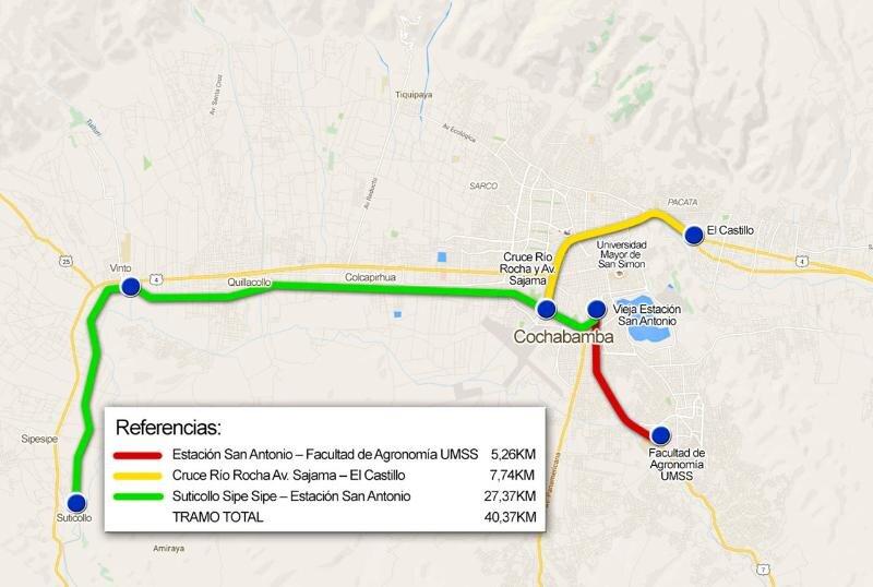Návrh nového systému. (zdroj: Gobierno Autónomo Departamental de Cochabamba)