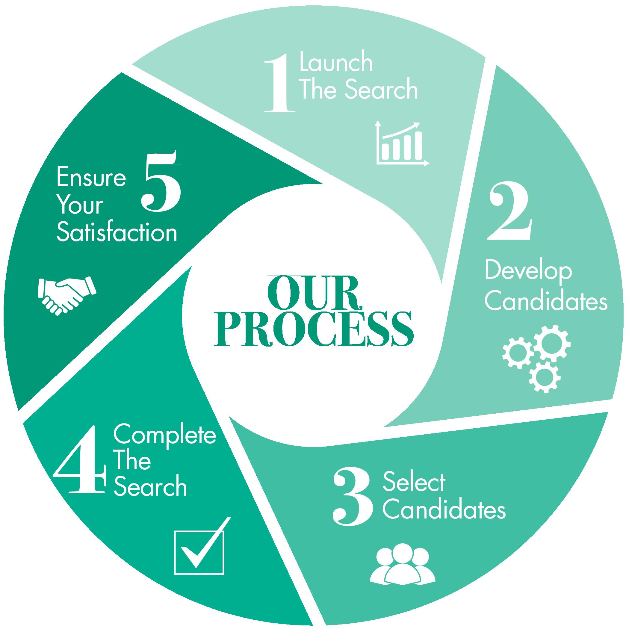 Marci_Process_NoCopy.png