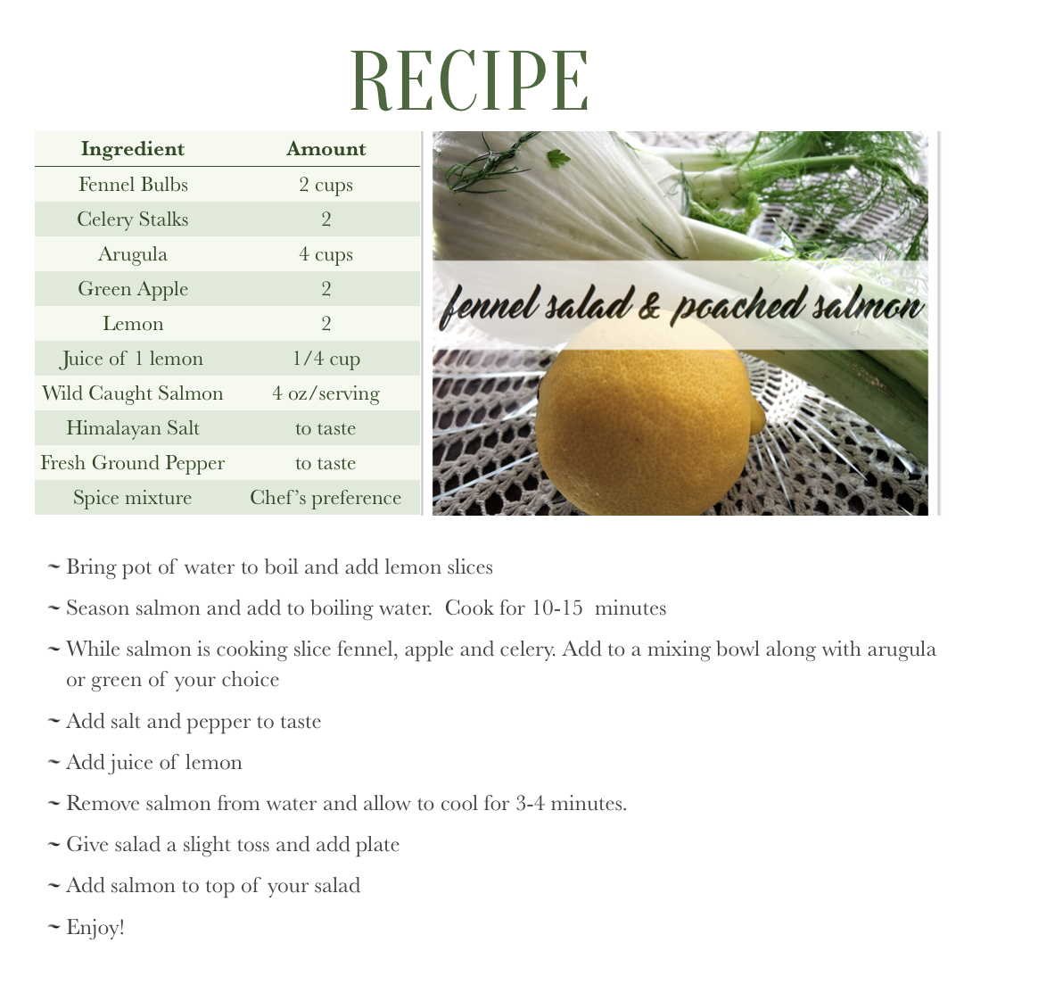 Curated Health Fennel Recipe