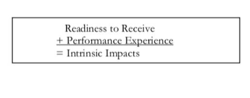 (Brown, A.S. & Novak-Leonard, J.L. 2007: P220