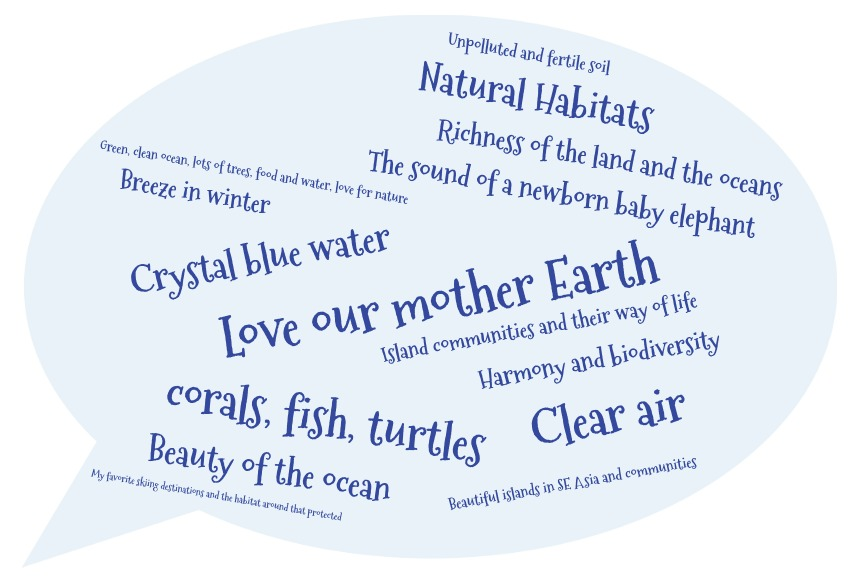 word cloud - bubble.jpeg