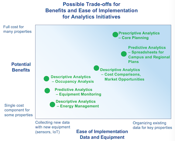 Trade-offsAnalyticsBenefits-Implementation-resize.png
