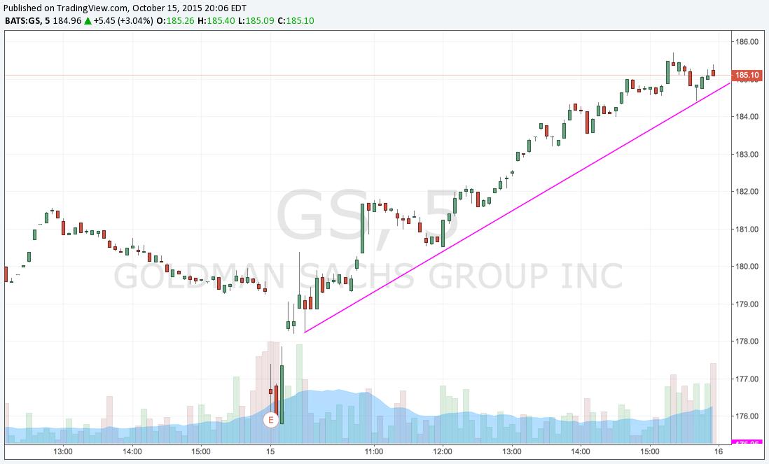 GS 5 Min.png