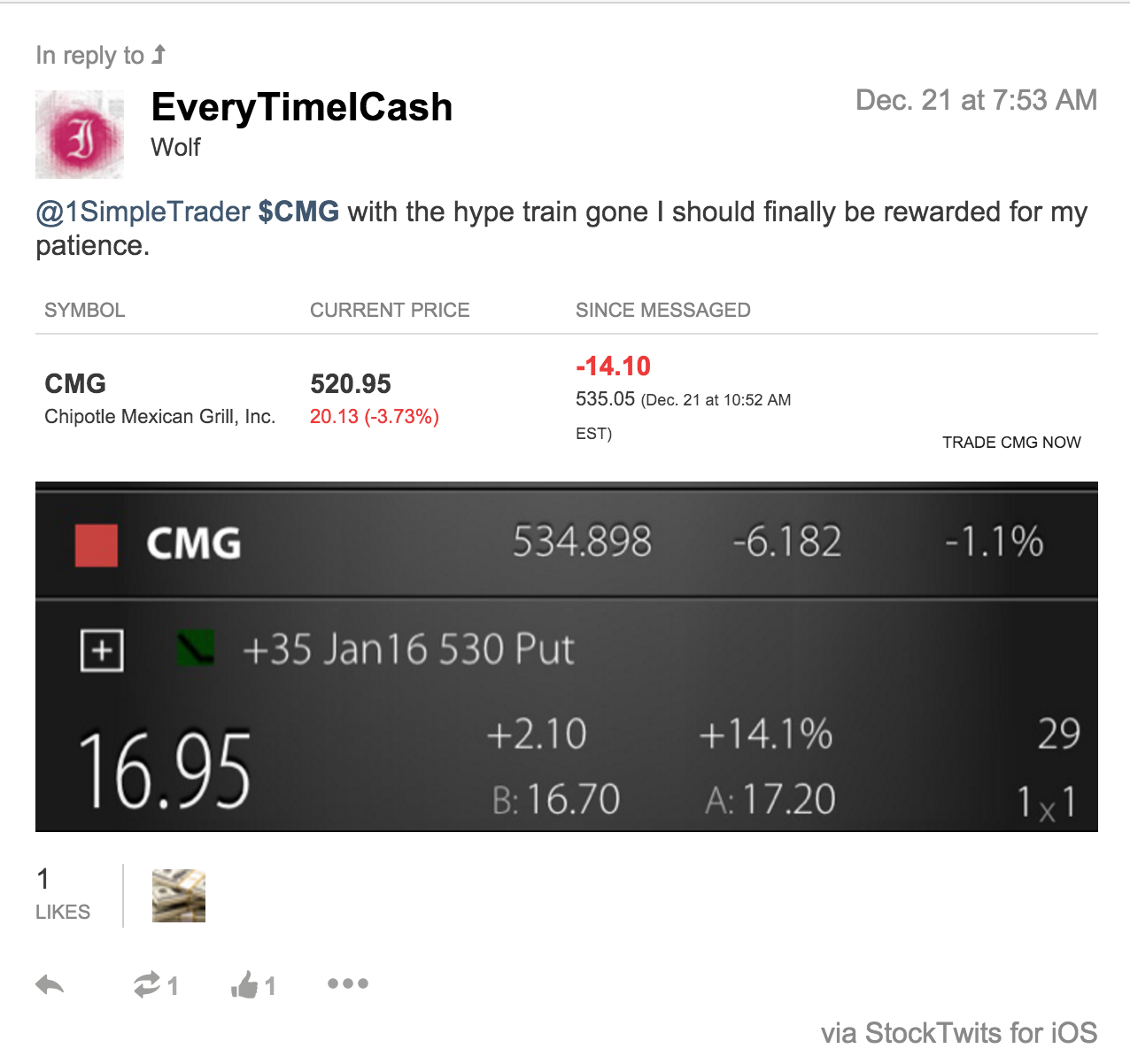CMG position highlighted this morning.