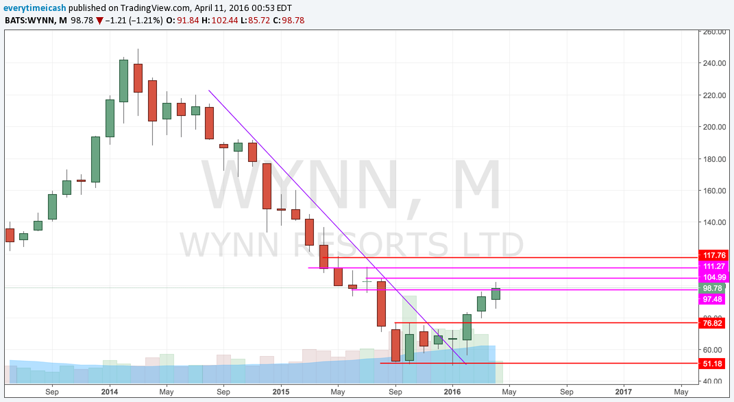 WYNN M.png