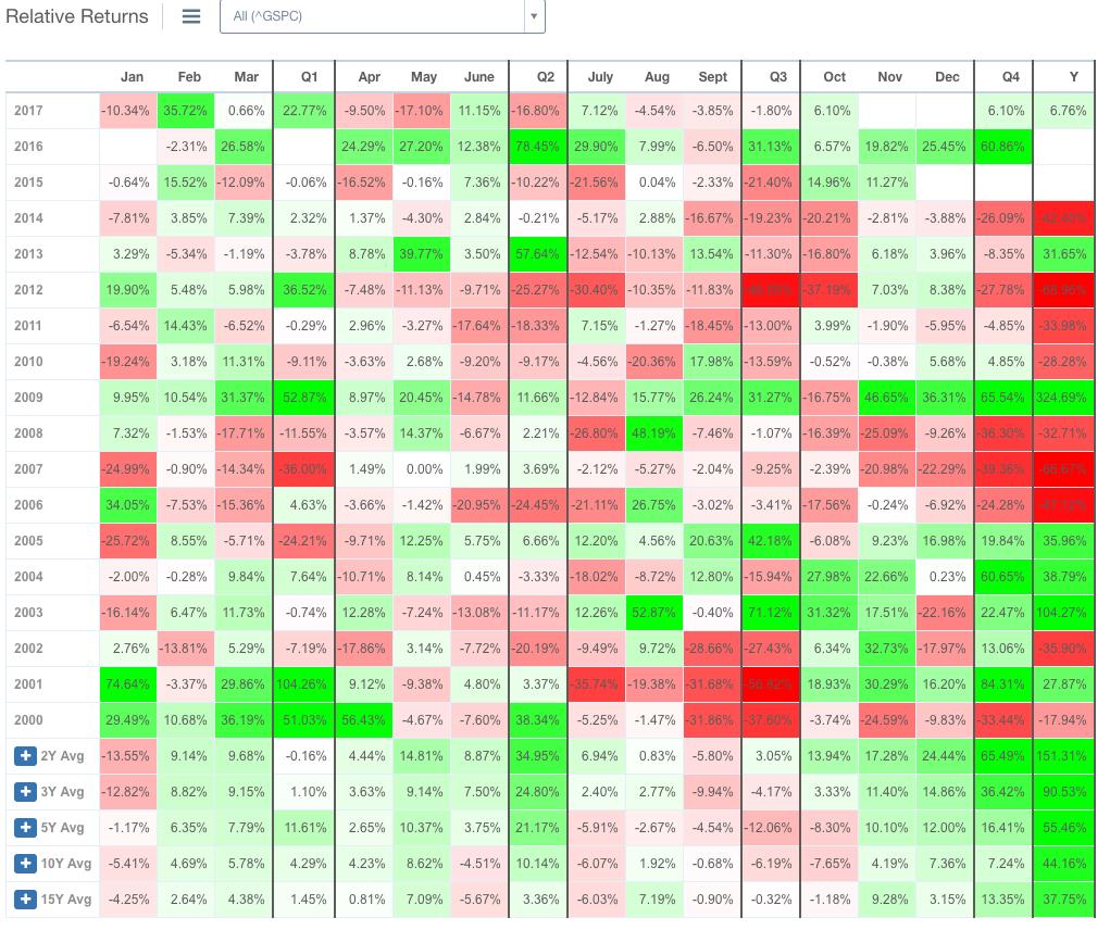 Relative Returns AMD.png
