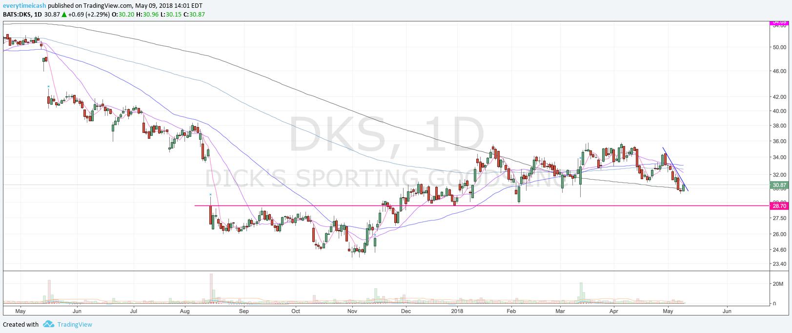 DKS D.png