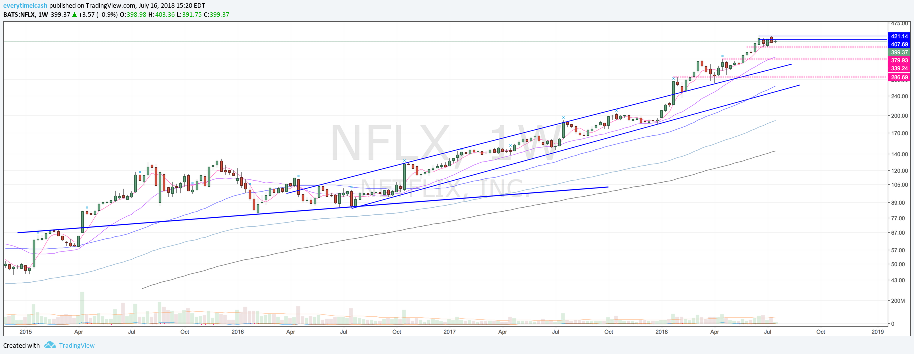 NFLX W.png