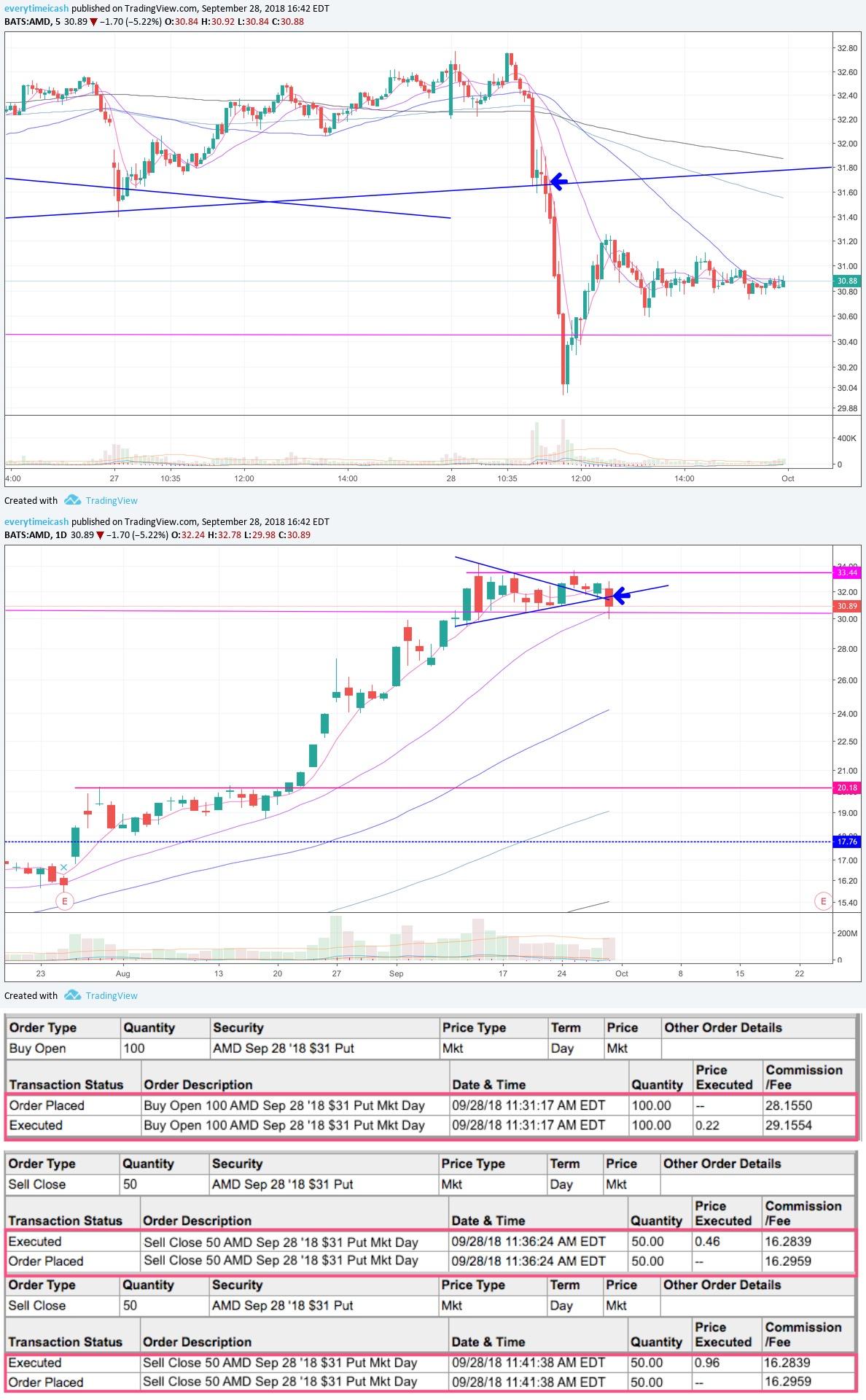 AMD Trade.jpg