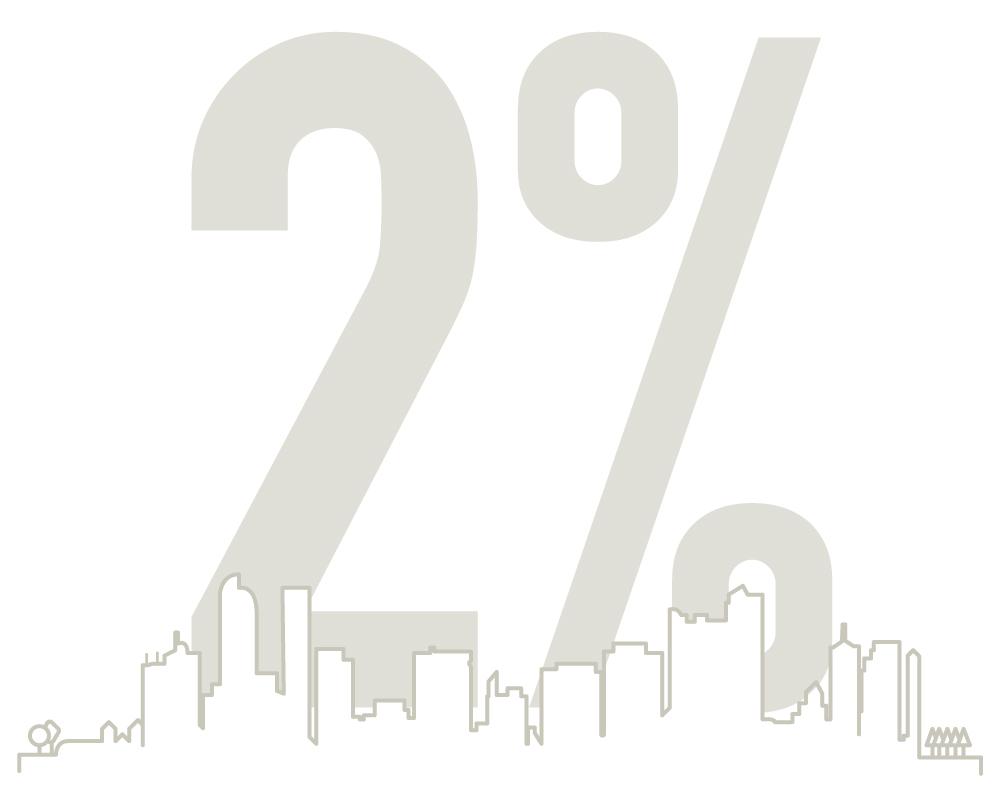 2%-infographic.jpg