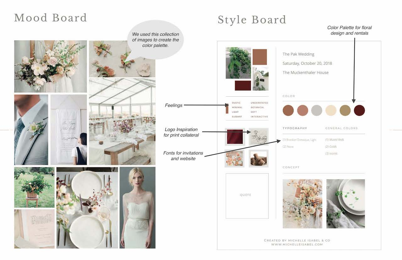 Wedding Concept Design Copyright 2018 Michelle Isabel & Co