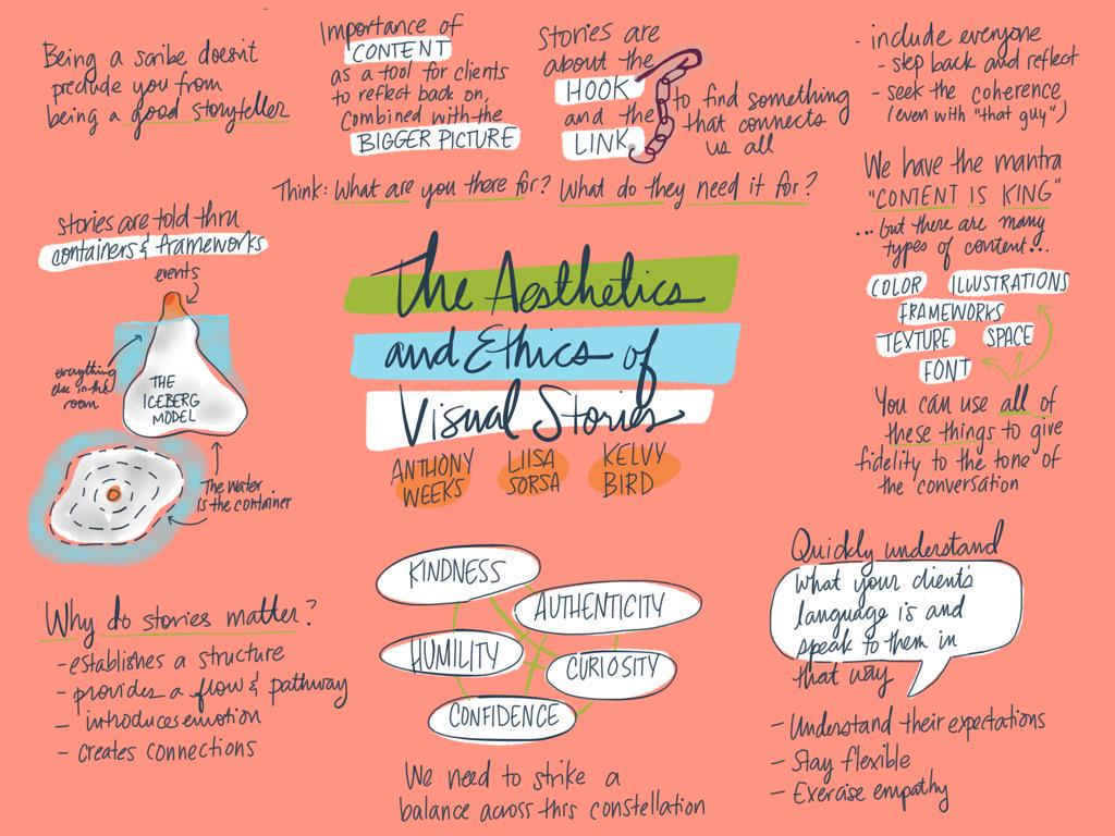 The Aesthetics and Ethics of Visual Stories