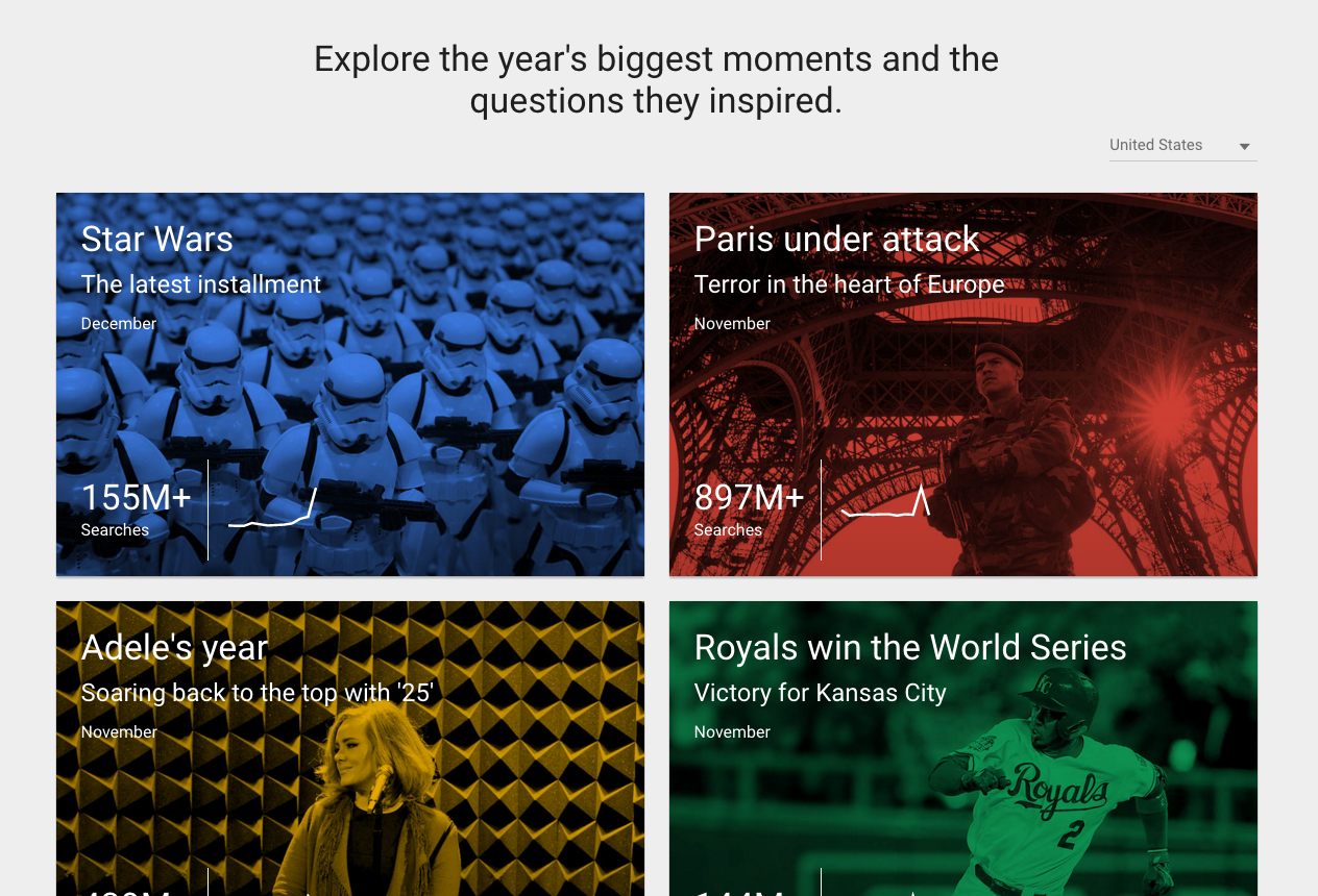 6. Google Trends  A Year in Search 2015