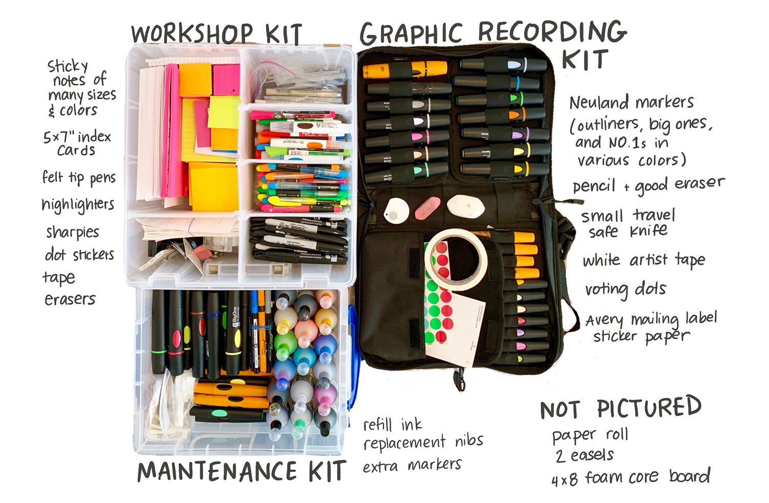 I have Accumulated these supplies over the span of 8 years. Start with what you have and build your own kit out from there.