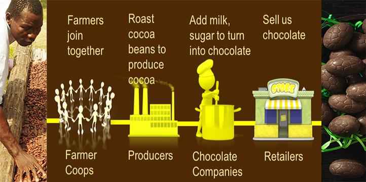 Supply Chain Banner.jpg