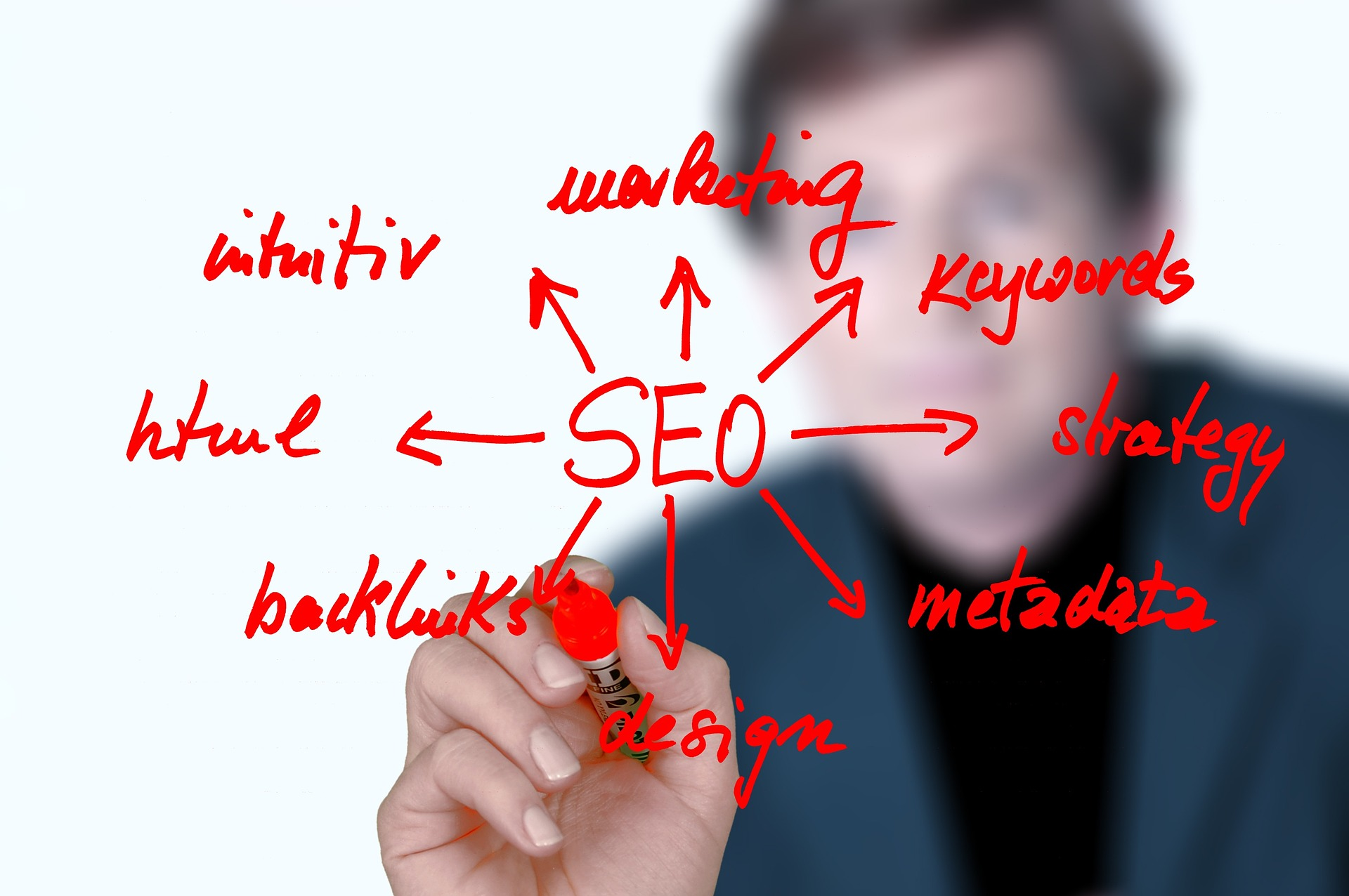 Search Engine Optimisation with Epicure Digital Marketing