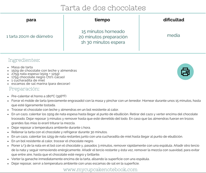 tarta dos chocolates.jpg