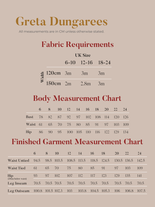 Fabric Requirements.png