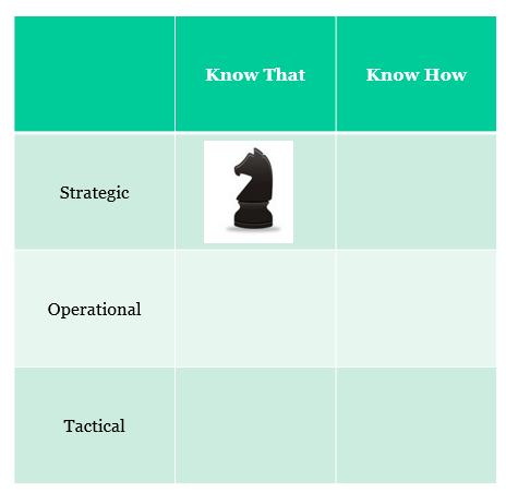 Understanding Strategy