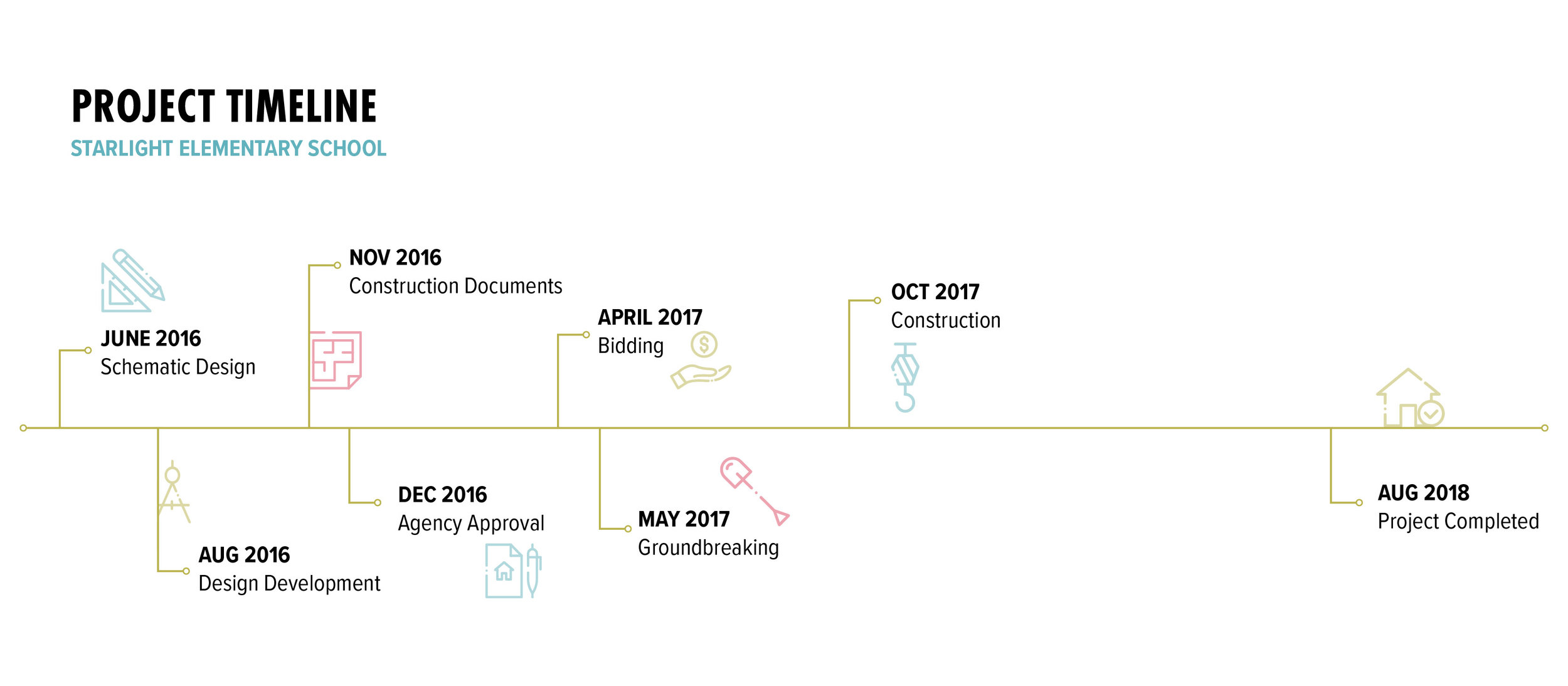 Project Timeline Graphic.jpg