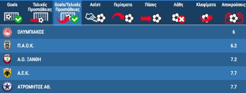 goal-teliki_omades.jpg
