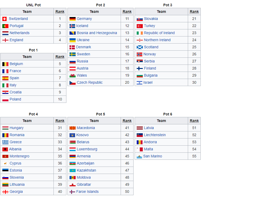 * The names of countries used here (from Wikipedia) do not reflect the views of AGONAsport and its staff. (i.e. Macedonia)