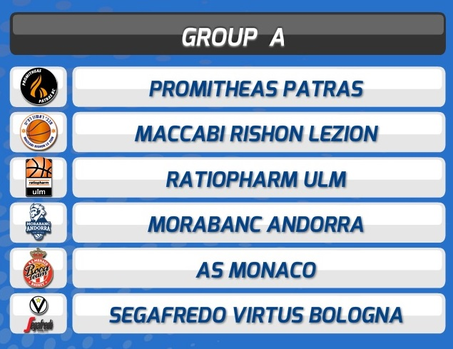 7DAYS_EuroCup_draw100.jpg