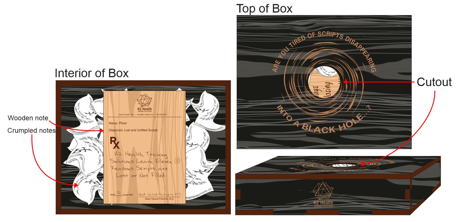 Black Hole Box - $75