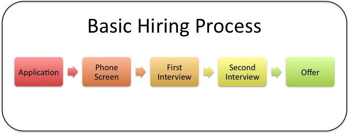 Blog & Postings — Talent Metrics, LLC