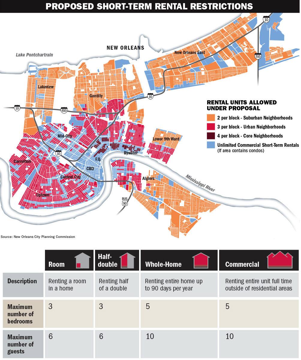 Short-term rental zoning regulations.jpg