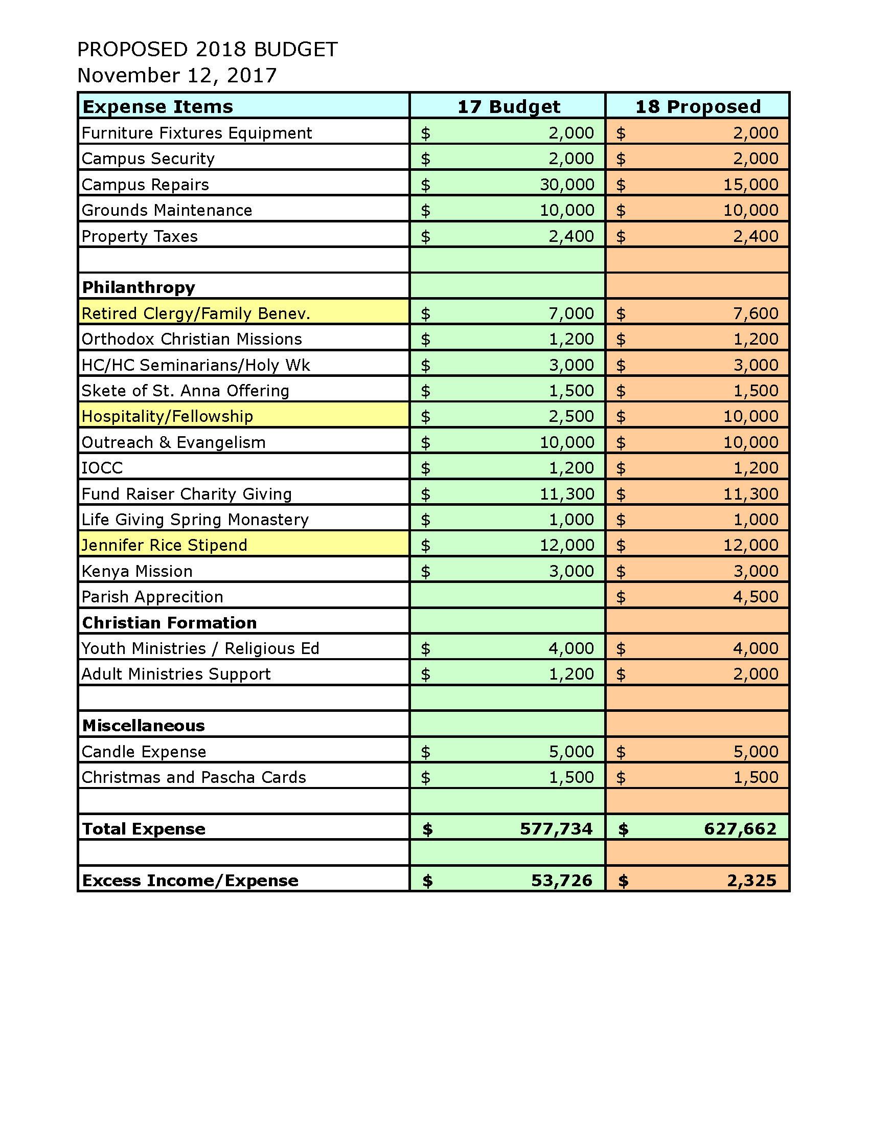 2018 Budget_Page_3.jpg