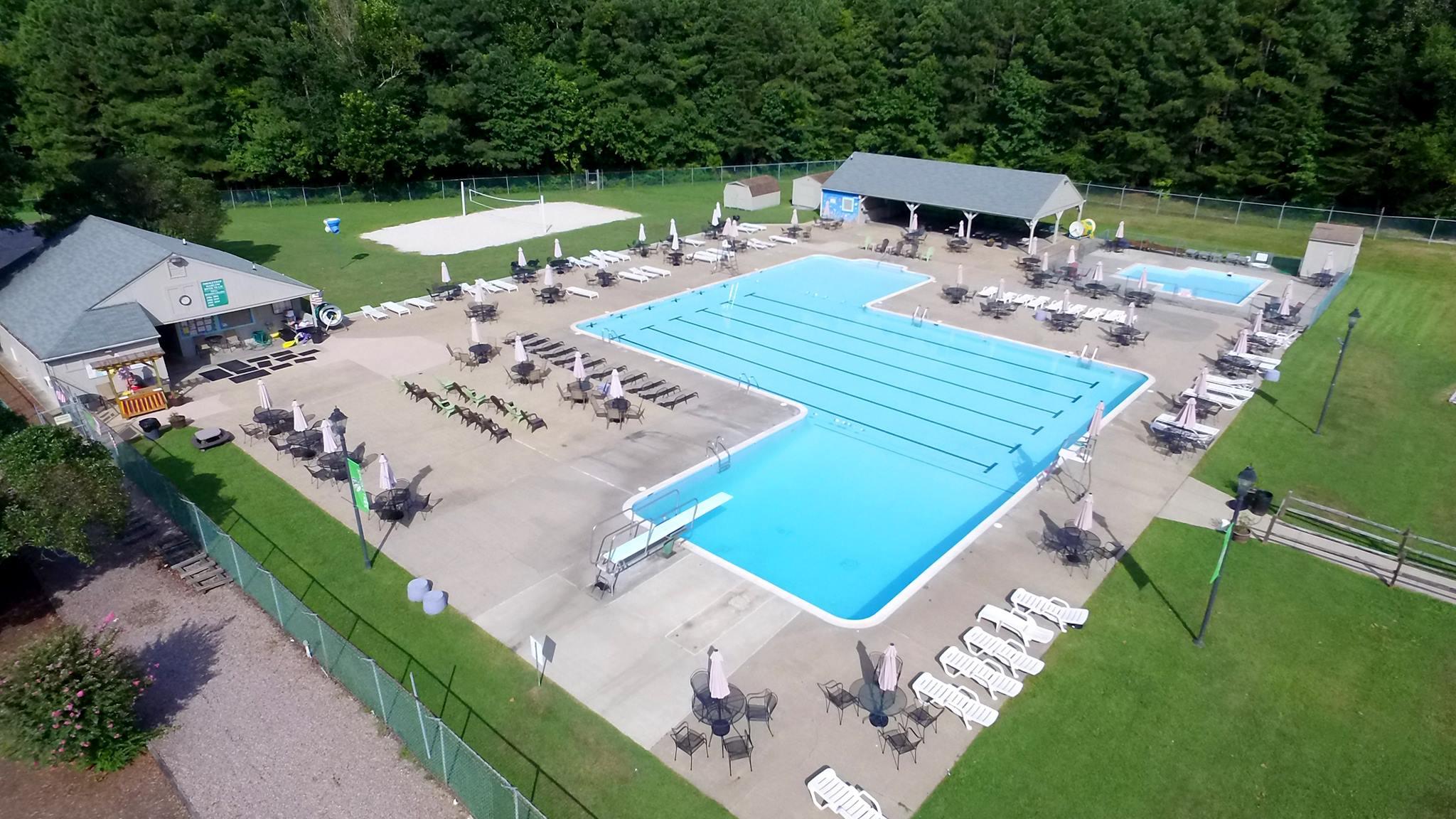 Pool aerial.jpg